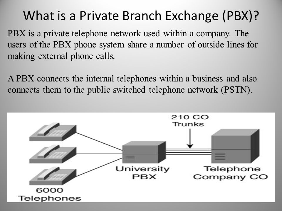 What is a Private Branch Exchange (PBX)
