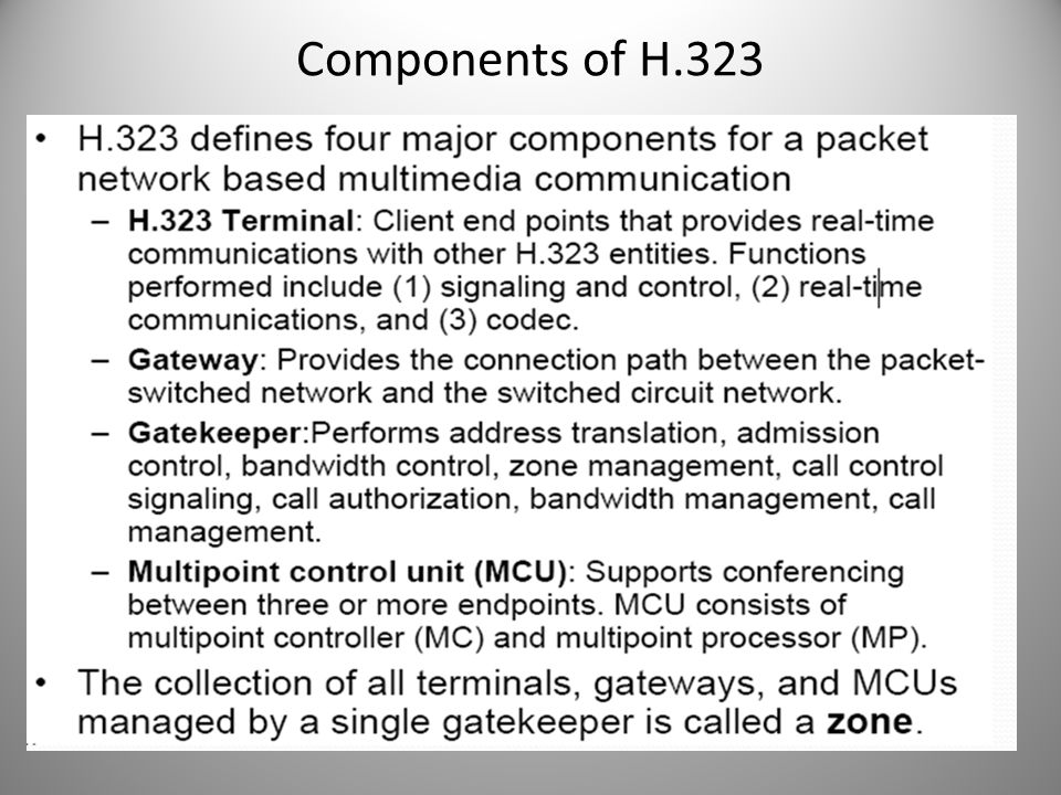 Components of H.323