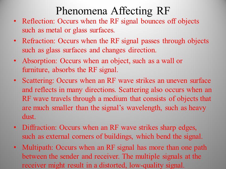 Phenomena Affecting RF