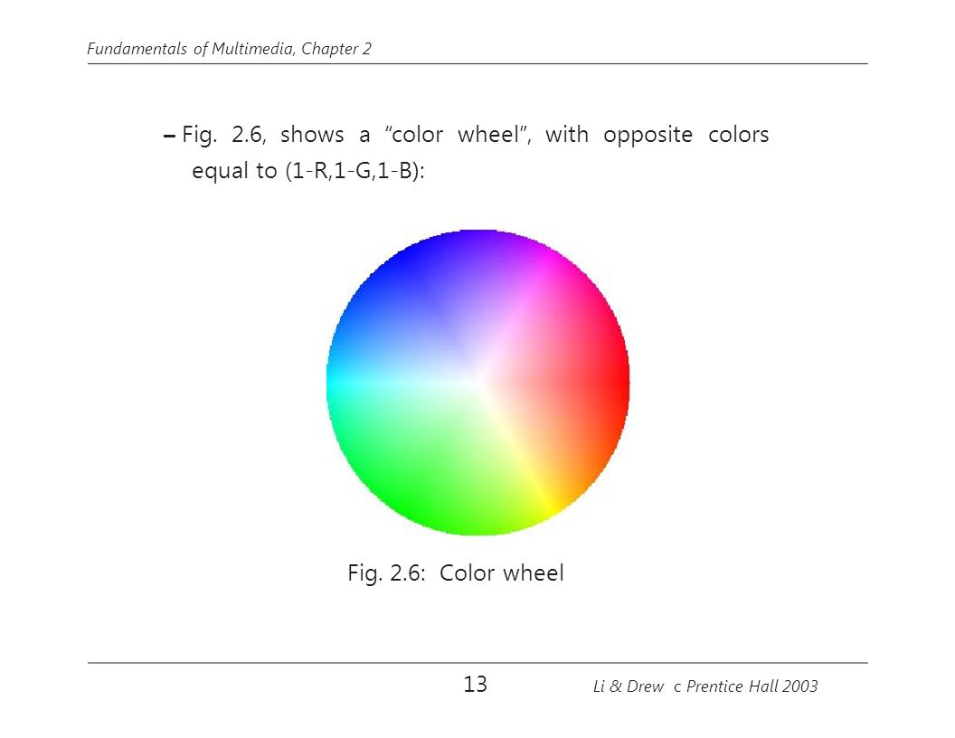 equal to (1-R,1-G,1-B): Fig. 2.6: Color wheel 13
