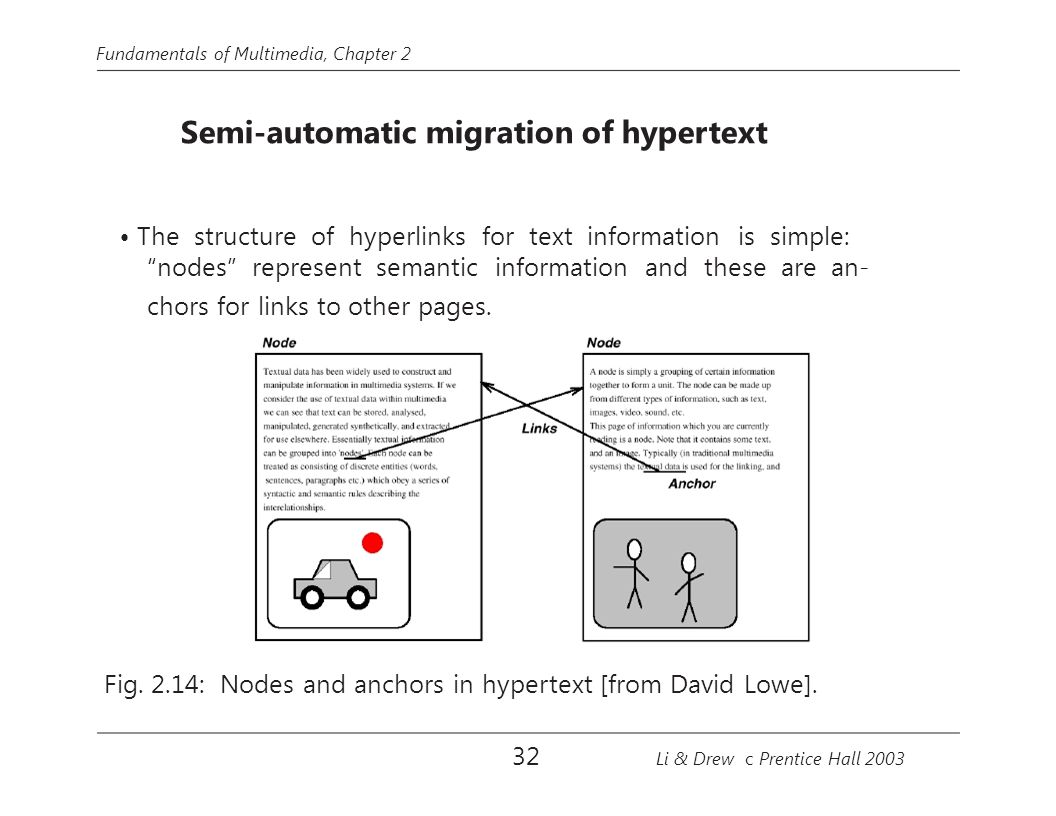 • The structure of hyperlinks for text information is simple: