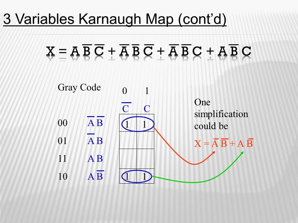3 Variables Karnaugh Map (cont'd)