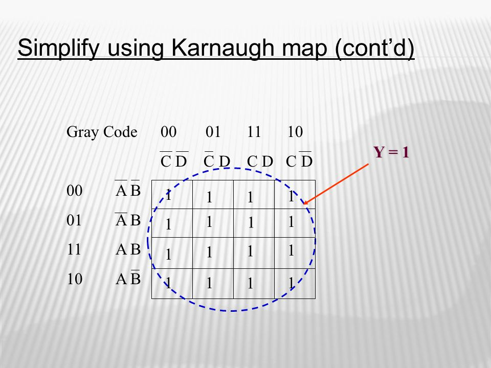 Simplify using Karnaugh map (cont'd)