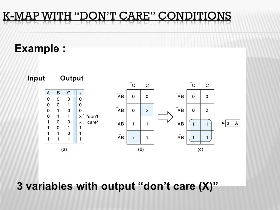 K-Map with Don't Care Conditions