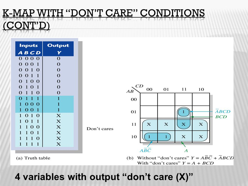 K-Map with Don't Care Conditions (cont'd)