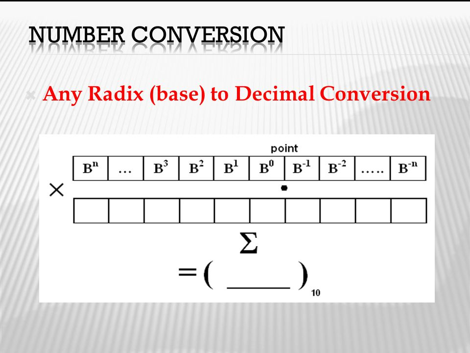 Number Conversion Any Radix (base) to Decimal Conversion