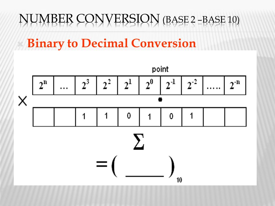 Number Conversion (BASE 2 –BASE 10)