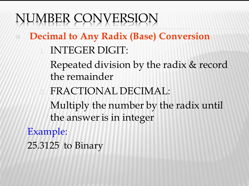 Number Conversion INTEGER DIGIT: