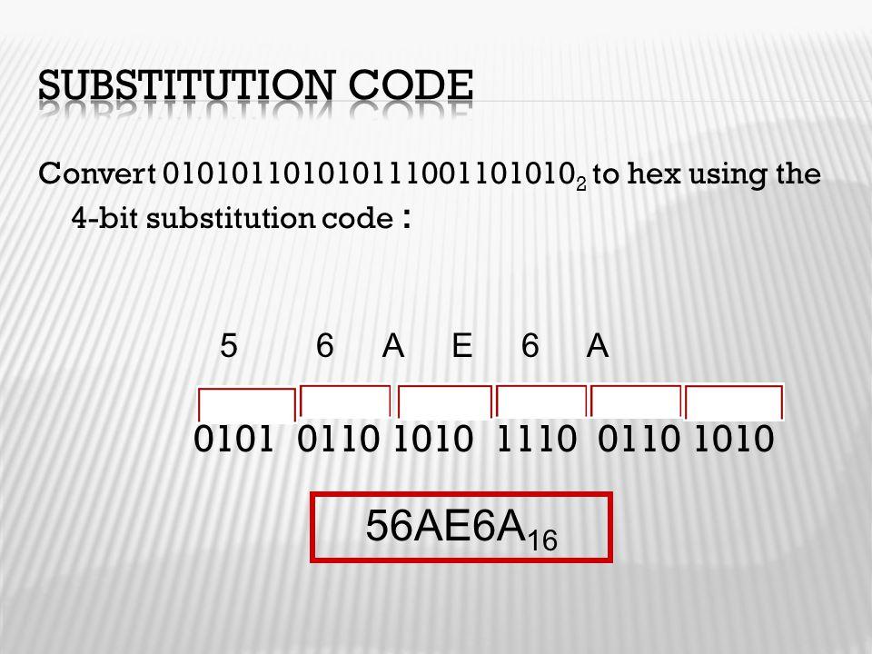 Substitution Code 56AE6A16 0101 0110 1010 1110 0110 1010 5 6 A E 6 A