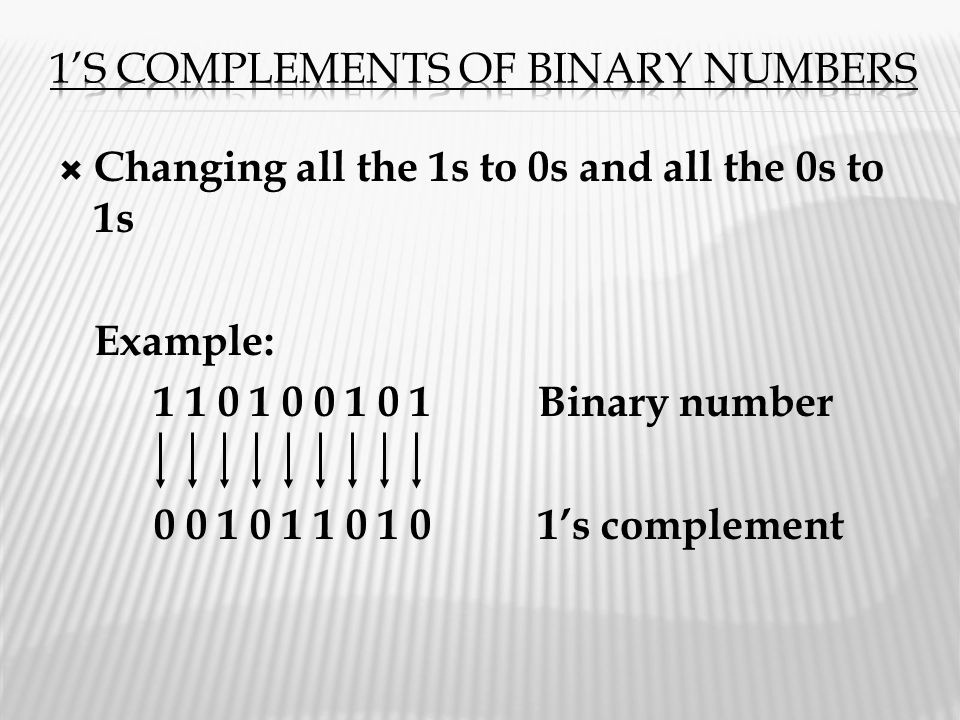 1's complements of binary numbers