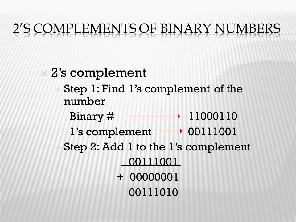 2's complements of binary numbers