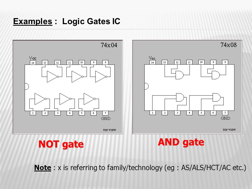 AND gate NOT gate Examples : Logic Gates IC