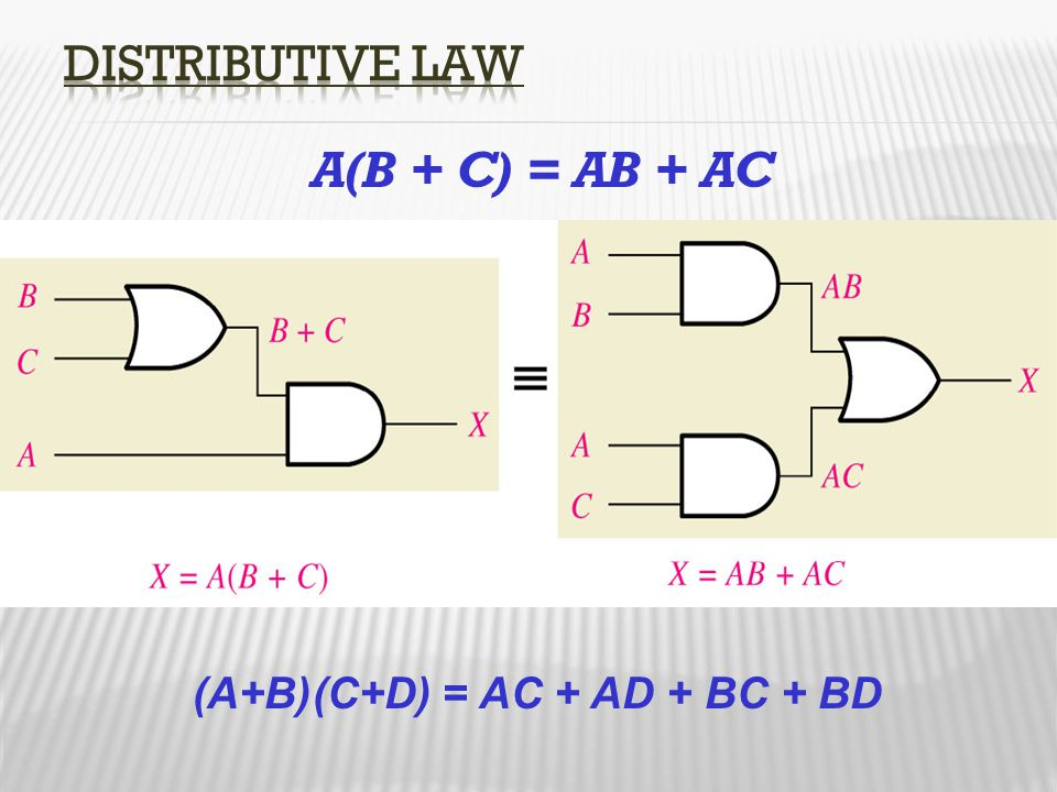 (A+B)(C+D) = AC + AD + BC + BD