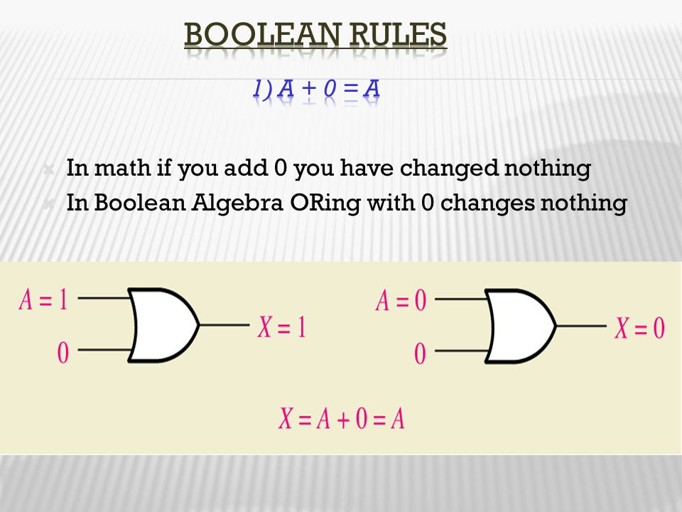 Boolean Rules 1) A + 0 = A In math if you add 0 you have changed nothing.