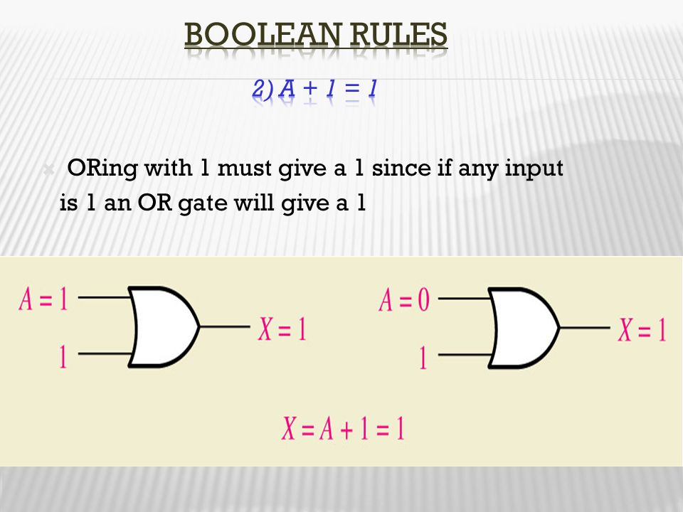 Boolean Rules 2) A + 1 = 1 ORing with 1 must give a 1 since if any input.