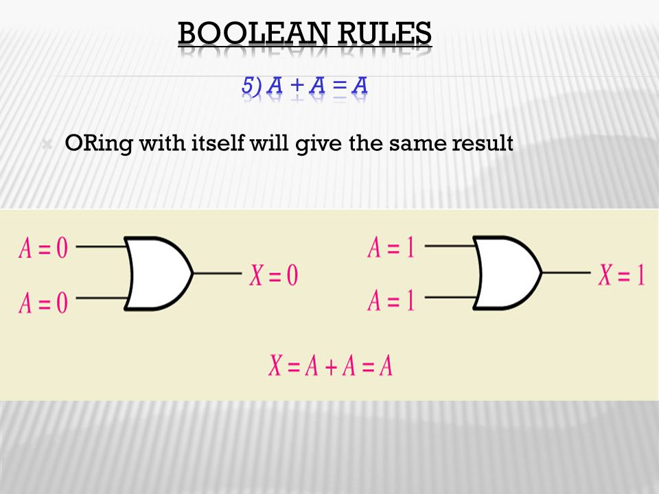 Boolean Rules 5) A + A = A ORing with itself will give the same result