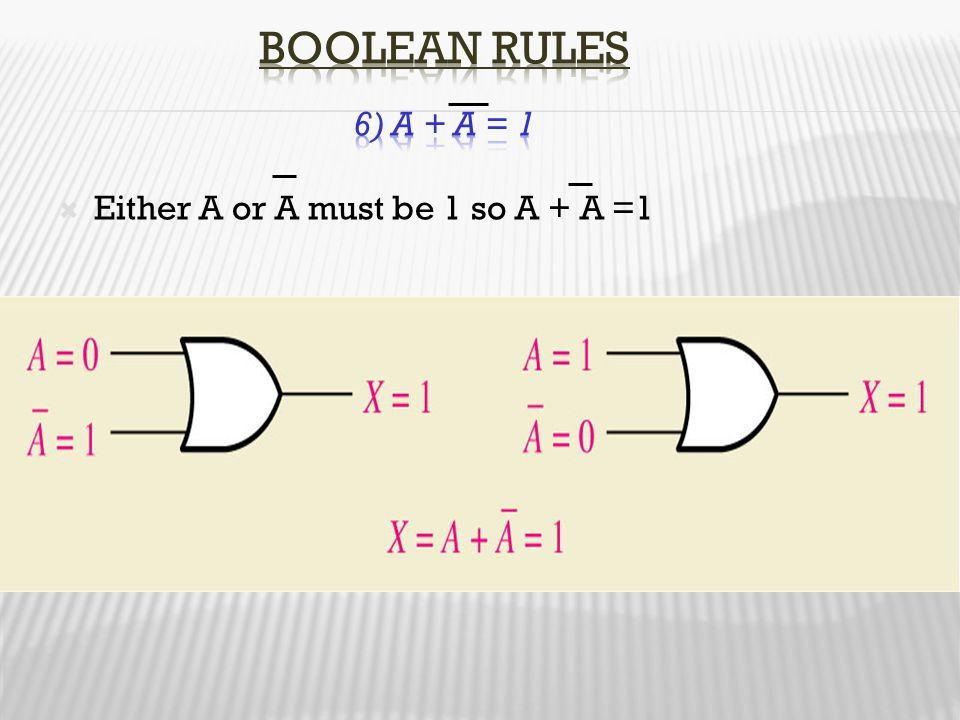 Boolean Rules 6) A + A = 1 Either A or A must be 1 so A + A =1