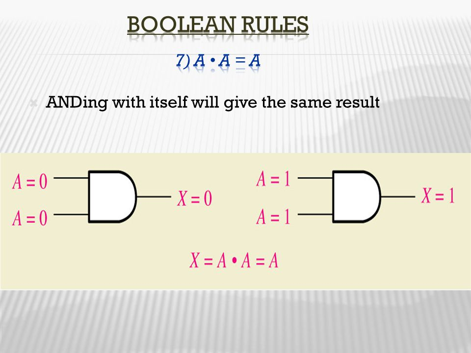 Boolean Rules 7) A • A = A ANDing with itself will give the same result