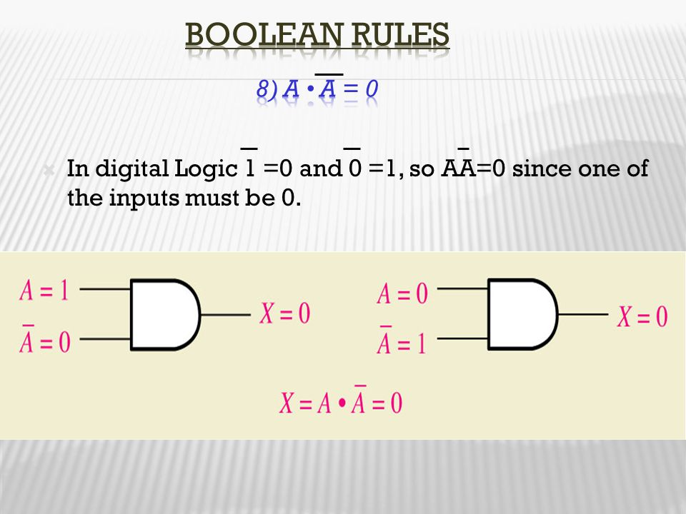 Boolean Rules 8) A • A = 0 In digital Logic 1 =0 and 0 =1, so AA=0 since one of the inputs must be 0.