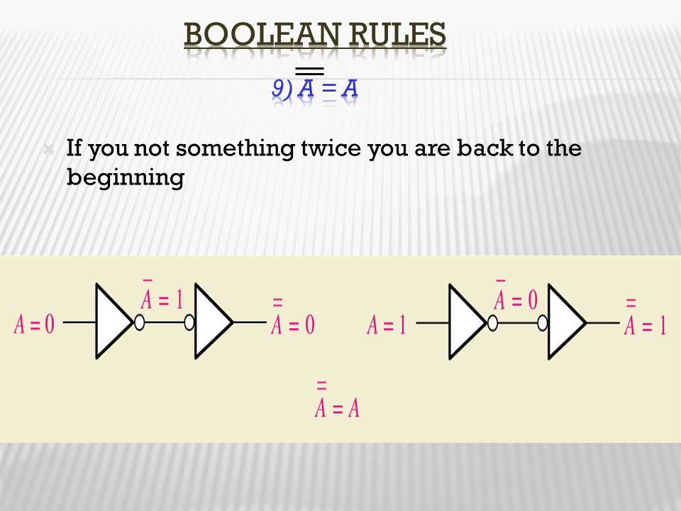 Boolean Rules 9) A = A If you not something twice you are back to the beginning