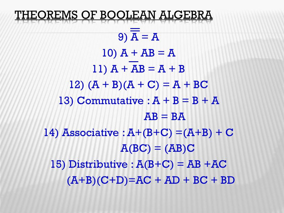 Theorems of Boolean Algebra