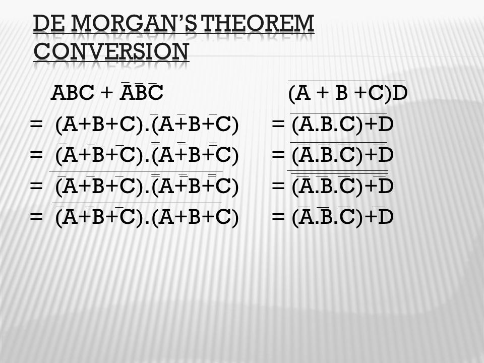 De Morgan's Theorem Conversion