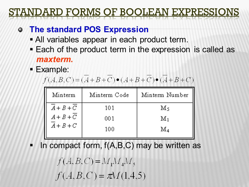 Standard Forms of Boolean Expressions