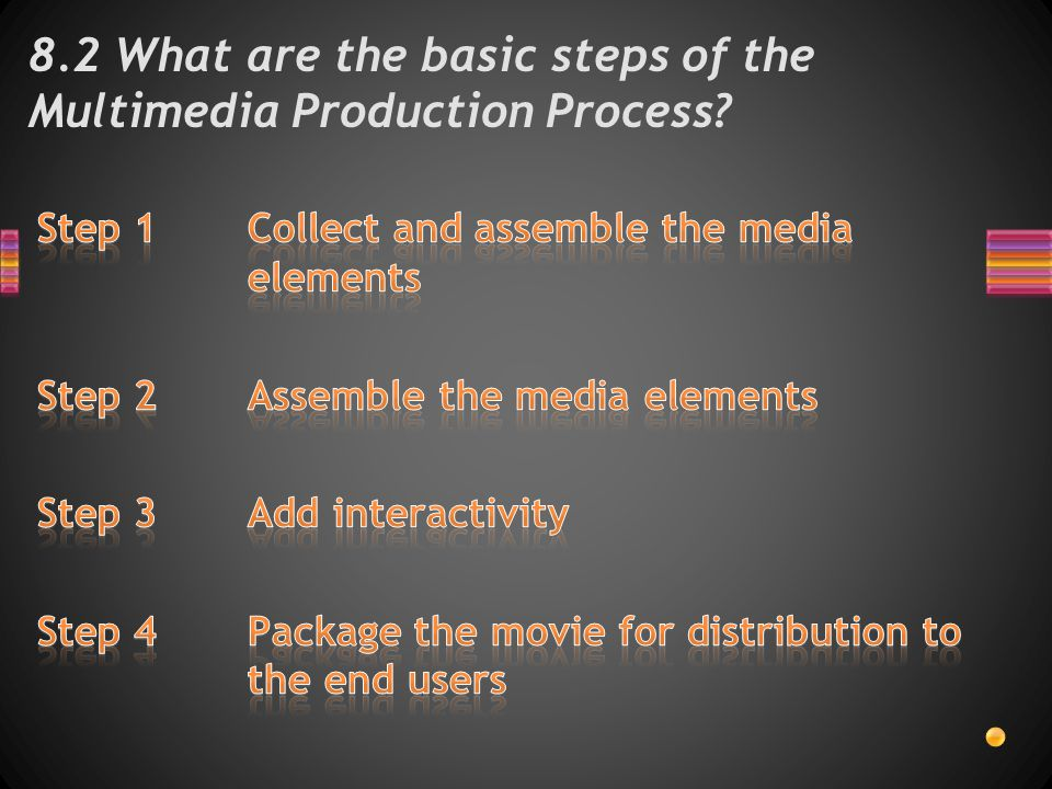 8.2 What are the basic steps of the Multimedia Production Process