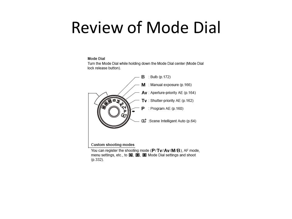 Review of Mode Dial