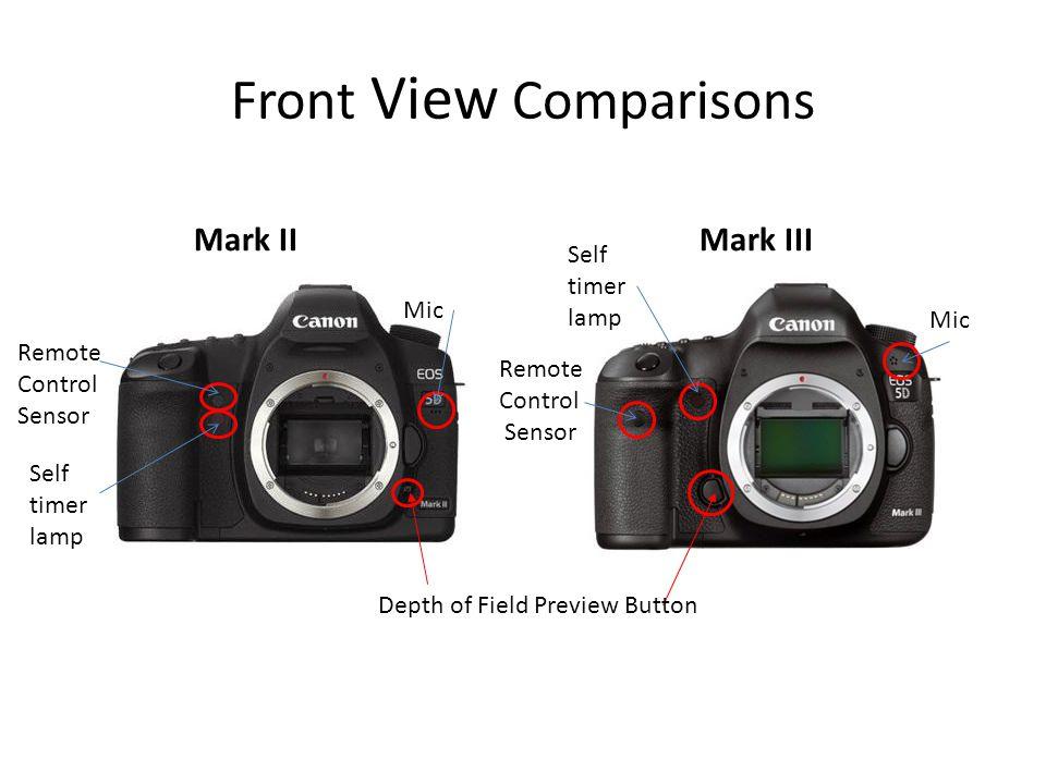 Front View Comparisons