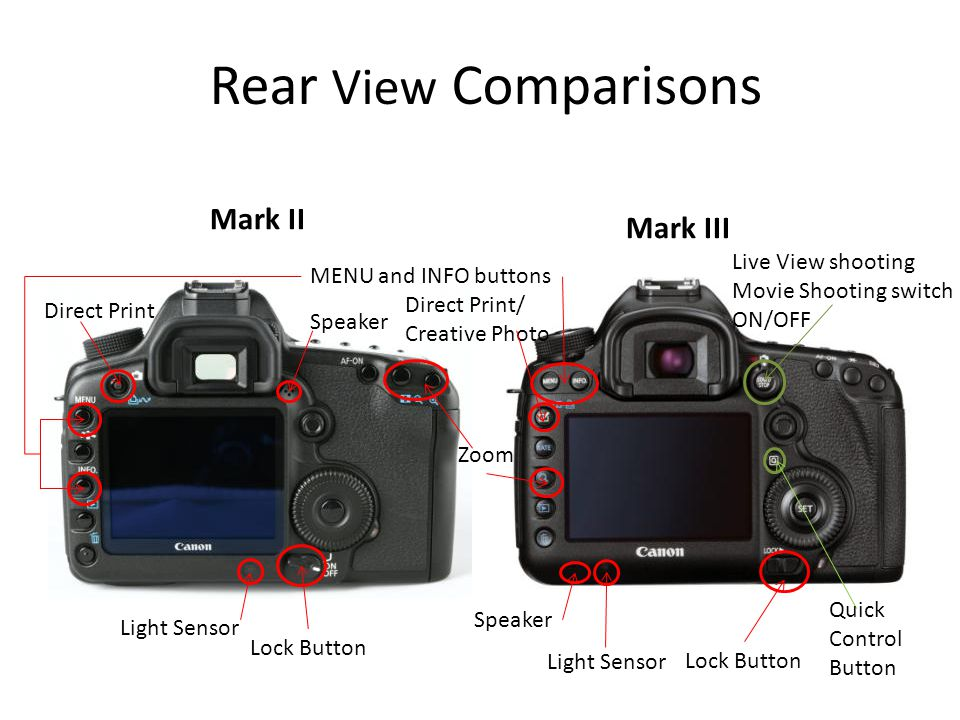 Rear View Comparisons Mark III Mark II Live View shooting