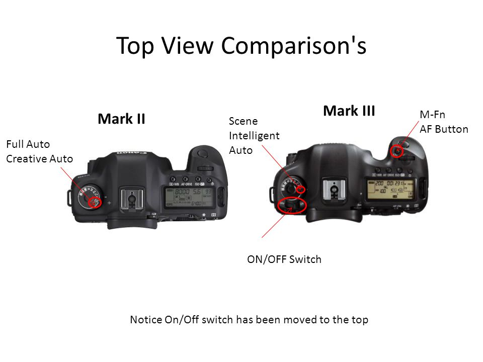 Top View Comparison s Mark III Mark II M-Fn Scene AF Button