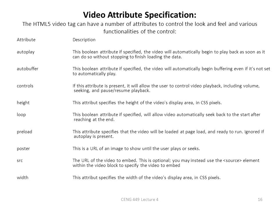Video Attribute Specification: The HTML5 video tag can have a number of attributes to control the look and feel and various functionalities of the control:
