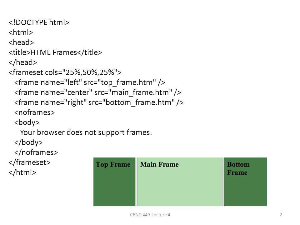 <!DOCTYPE html> <html> <head> <title>HTML Frames</title> </head> <frameset cols= 25%,50%,25% > <frame name= left src= top_frame.htm /> <frame name= center src= main_frame.htm /> <frame name= right src= bottom_frame.htm /> <noframes> <body> Your browser does not support frames. </body> </noframes> </frameset> </html>