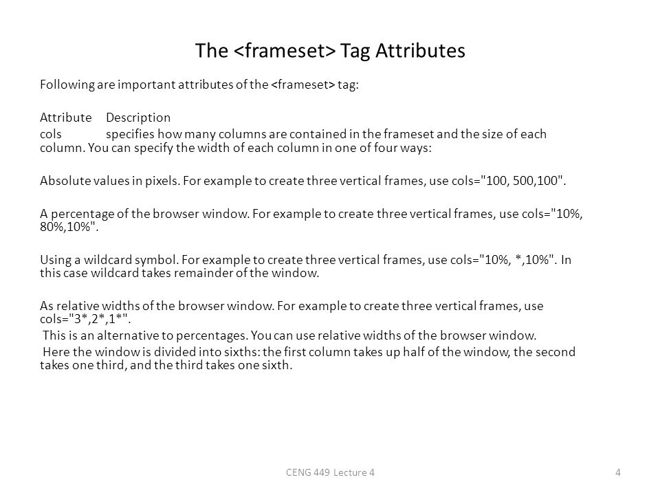 The <frameset> Tag Attributes