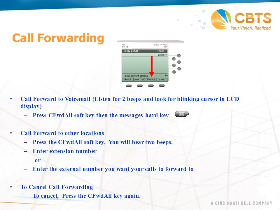 Call Forwarding Call Forward to Voicemail (Listen for 2 beeps and look for blinking cursor in LCD display)