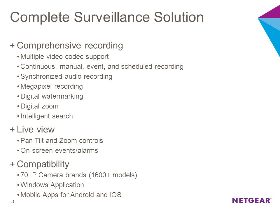 Complete Surveillance Solution