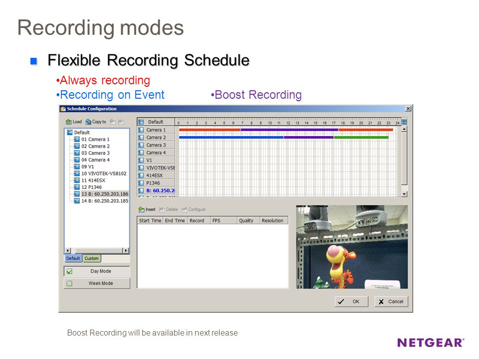 Recording modes Flexible Recording Schedule Always recording