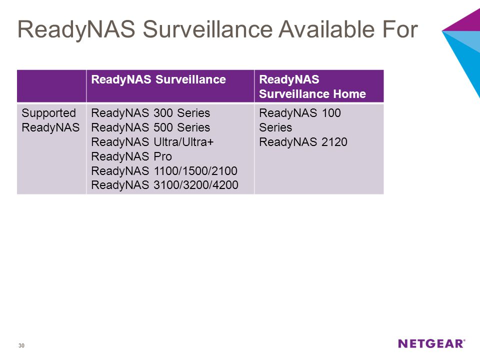 ReadyNAS Surveillance Available For
