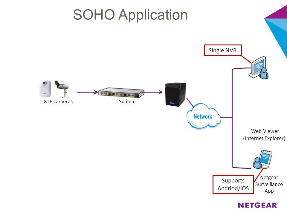Netgear Surveillance App