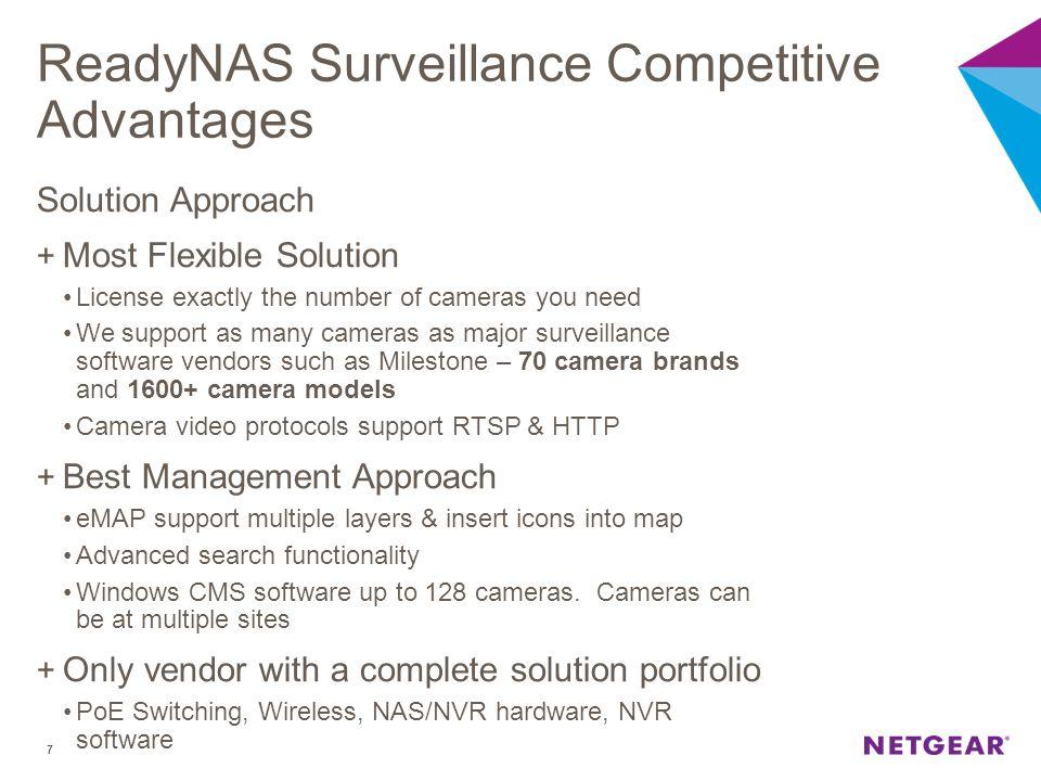 ReadyNAS Surveillance Competitive Advantages