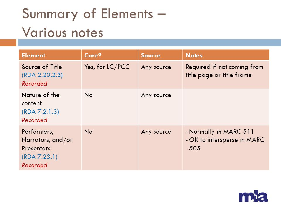Summary of Elements – Various notes