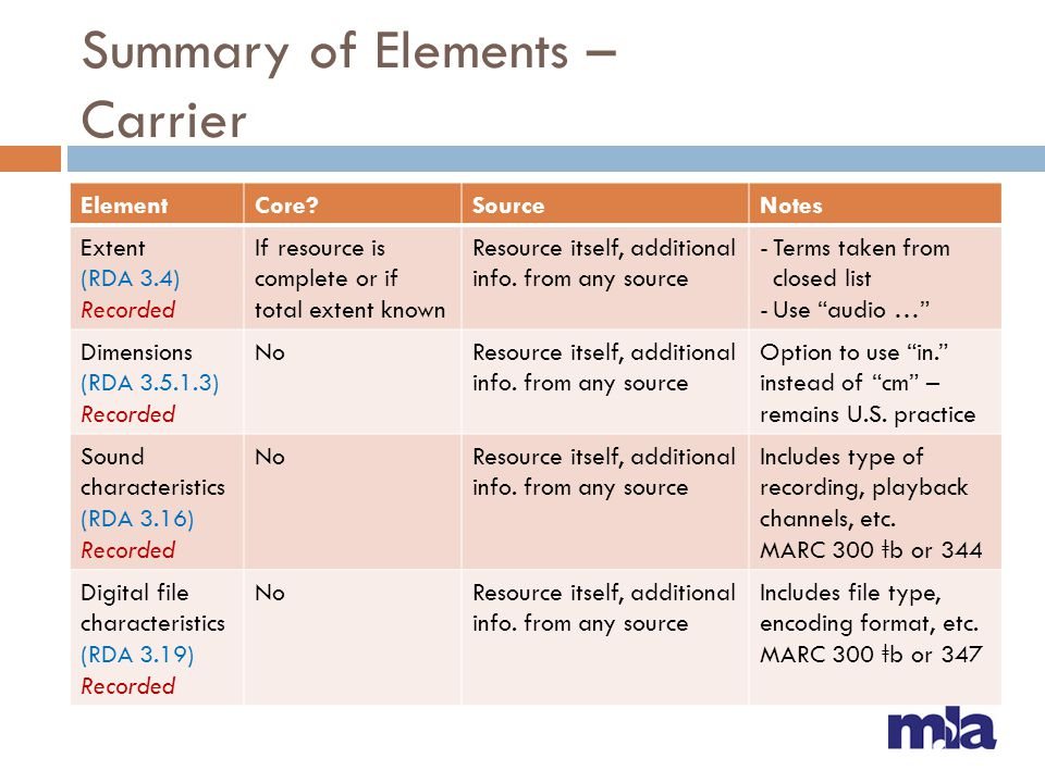 Summary of Elements – Carrier