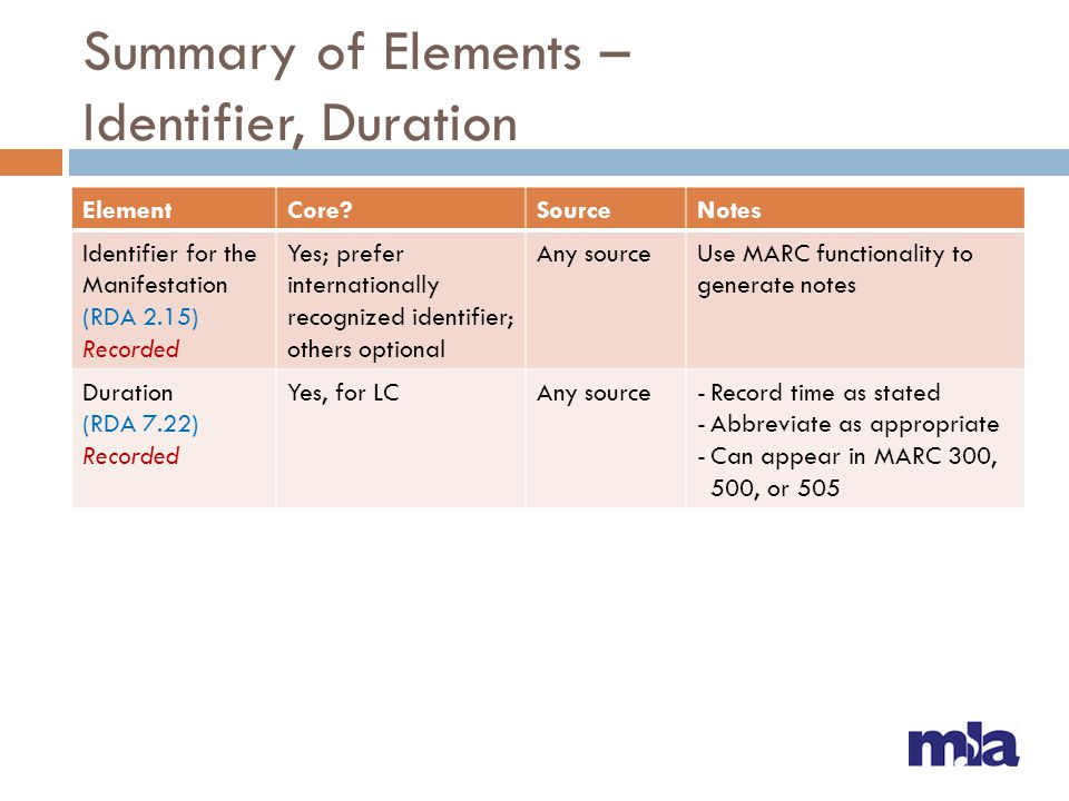 Summary of Elements – Identifier, Duration