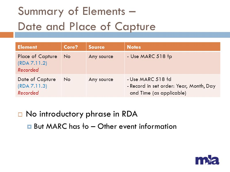 Summary of Elements – Date and Place of Capture