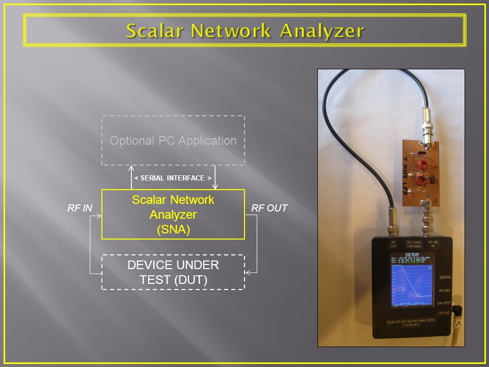 network analyzer terminal - scalar network analyzer
