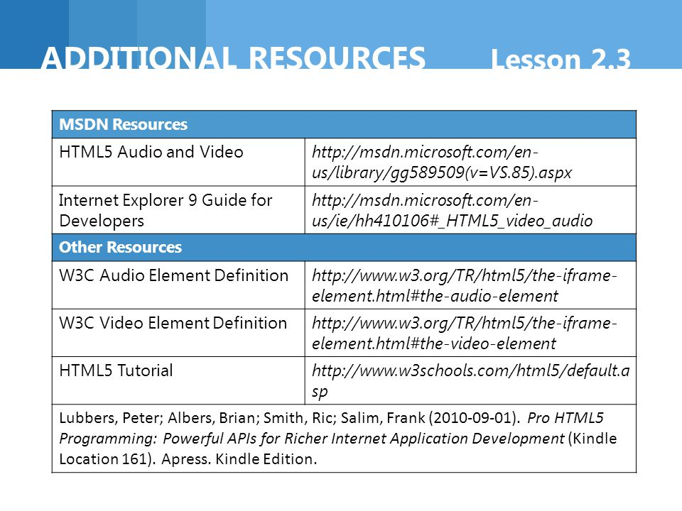 ADDITIONAL RESOURCES Lesson 2.3
