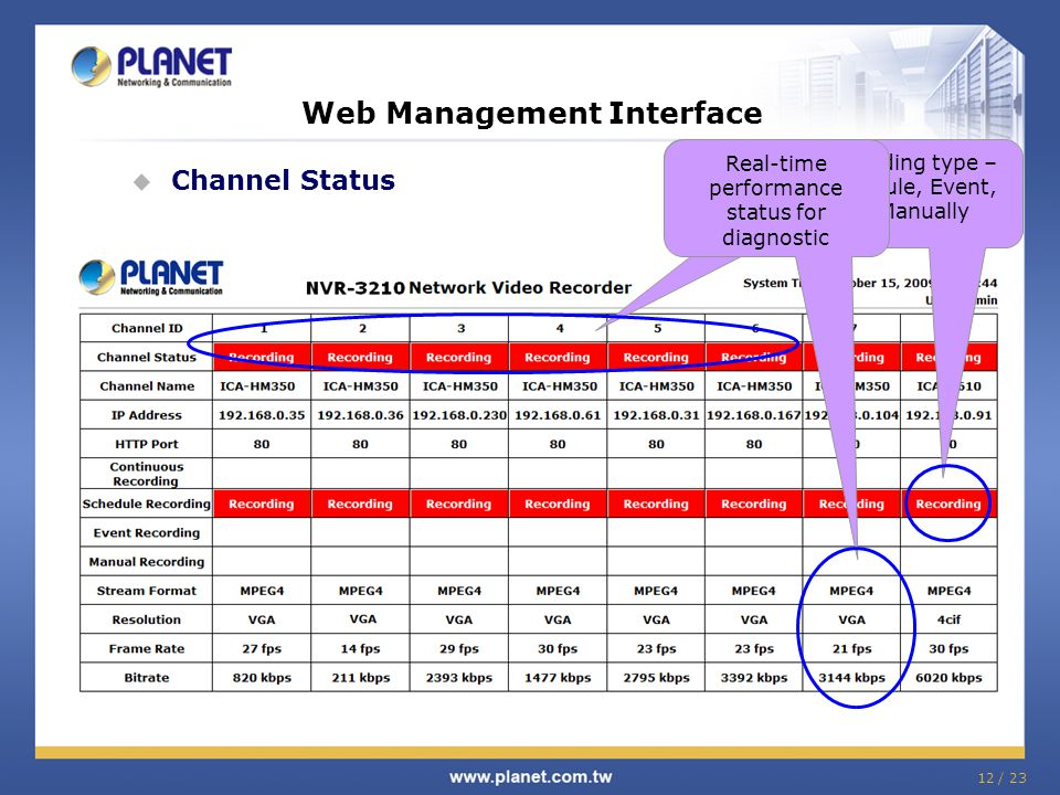 Web Management Interface