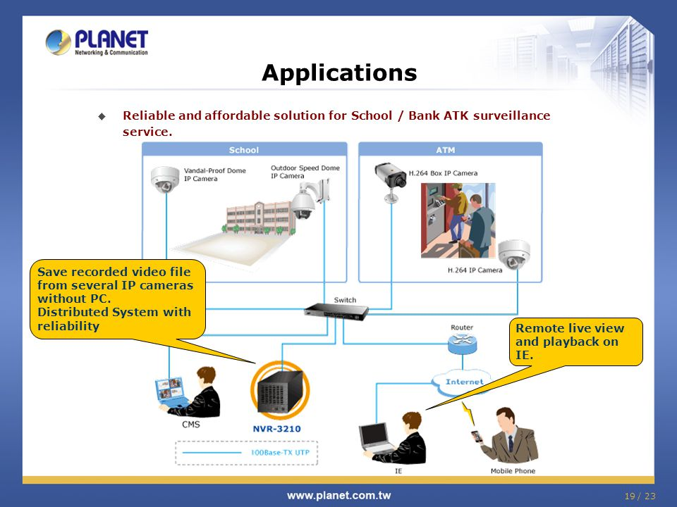 Applications Reliable and affordable solution for School / Bank ATK surveillance service.
