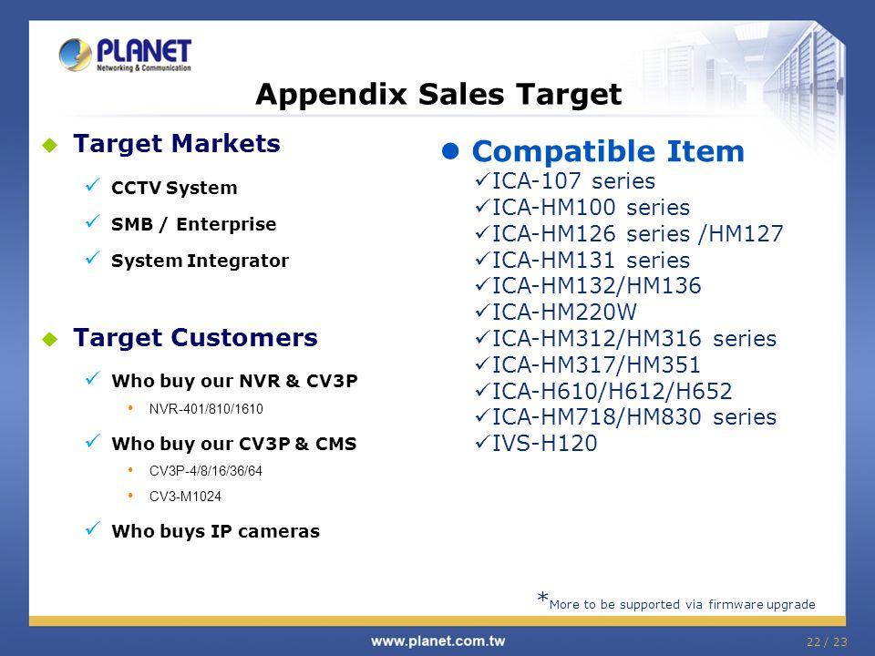 Appendix Sales Target Compatible Item Target Markets Target Customers
